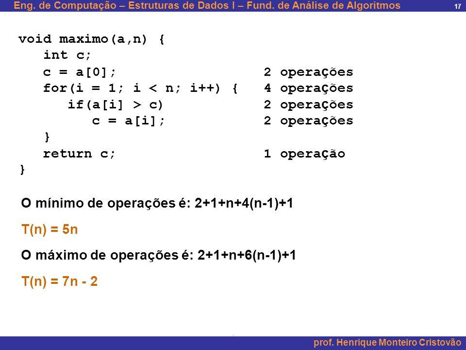 void maximo(a,n) { int c; c = a[0]; 2 operações. for(i = 1; i < n; i++) { 4 operações.